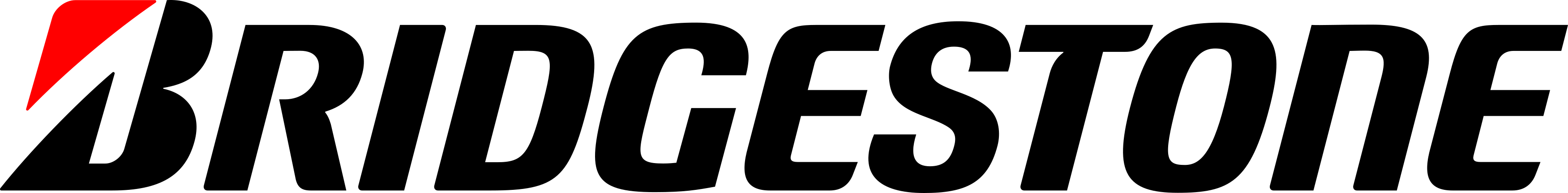 llantas para moto Bridgestone