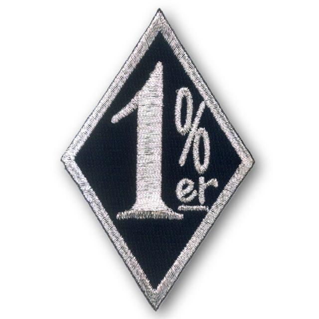 ¿Qué significa el parche 1%?
